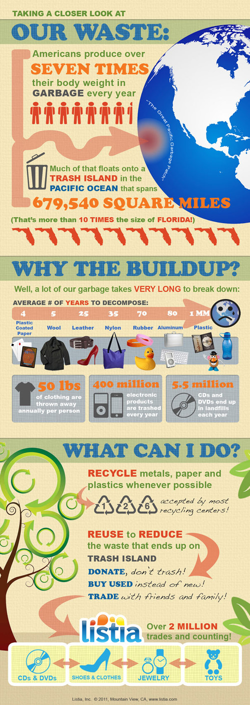 Reuse_infographic