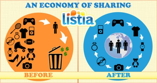 Sharing_graphic
