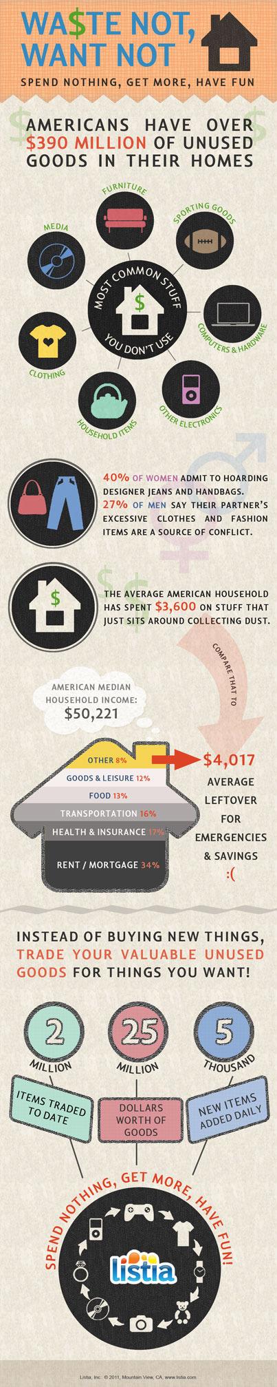 Unused_goods_infographic